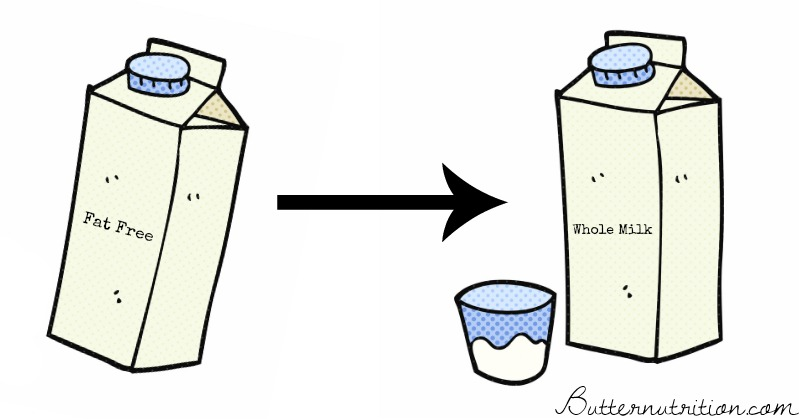 Here's Why You Should NEVER Drink Fat Free Milk. Do THIS Instead   Butter Nutrition