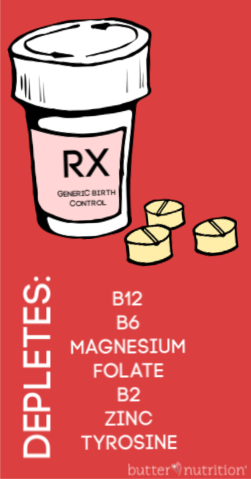 Find Out What Your Rx Can Do To Your Body | Butter Nutrition